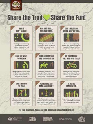 Bend Trail Etiquette Poster