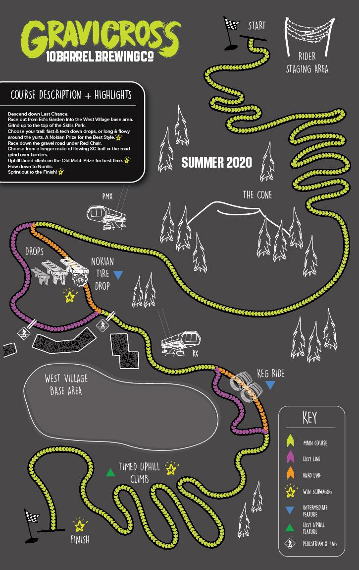 Gravicross 2020 Course Map